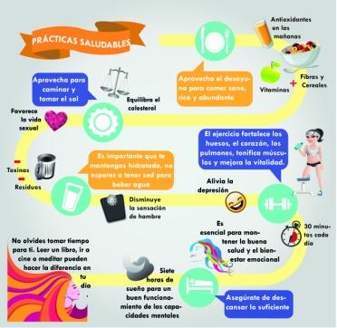 Hábitos Y Estilos De Vida Saludable Tecnología E Informática